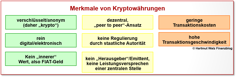 Kryptowährung Börse Vergleich