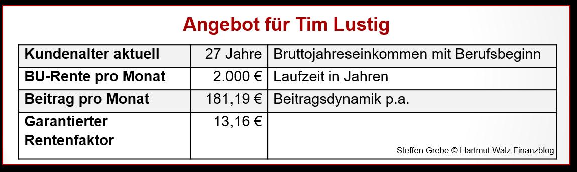 Angebot für Tim Lustig