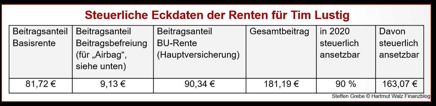 Steuerliche Eckdaten der Renten für Tim Lustig