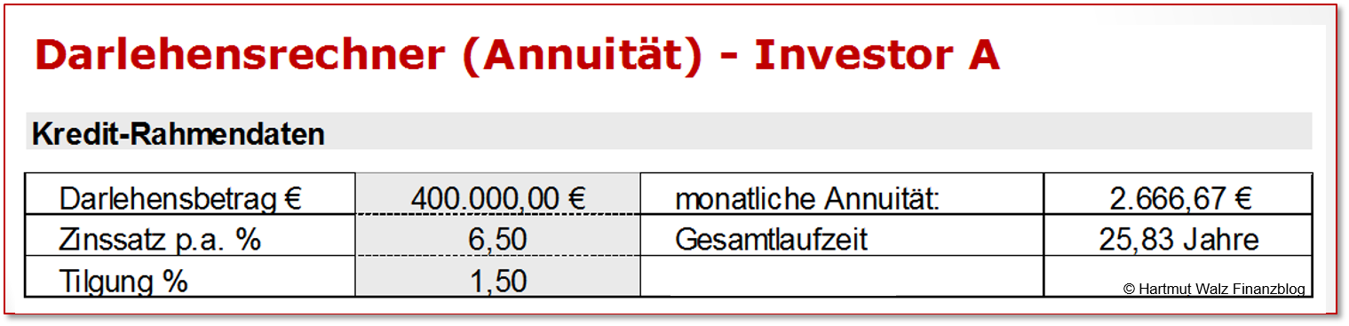 Darlehensrechner (Annuität) - Investor A