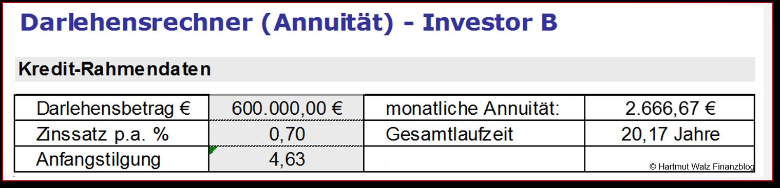 Darlehensrechner (Annuität) - Investor B